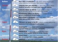 Království vzduchu - Kalendář akcí 2018